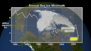 Link to Recent Story entitled: Sea Ice Yearly Minimum 1979-2007