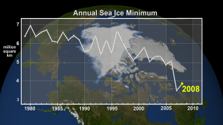 Link to Recent Story entitled: Sea Ice Yearly Minimum with Graph Overlay 1979-2008