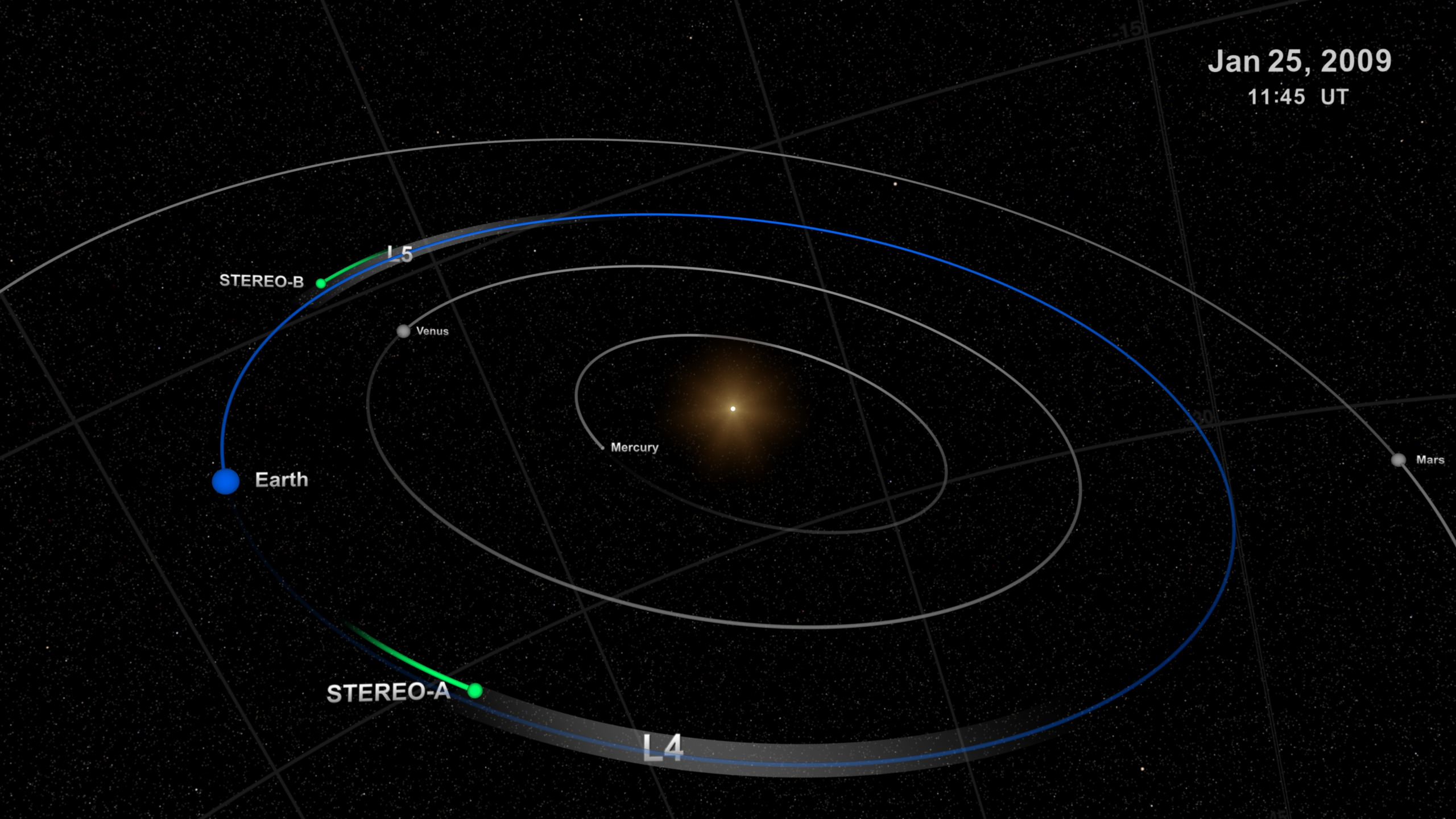 Svs Stereo Visits The Lagrange Points L4 And L5