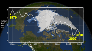 Link to Recent Story entitled: Sea Ice Yearly Minimum 1979-2010 (SSMI data)