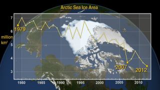 Link to Recent Story entitled: Sea Ice Yearly Minimum 1979-2012 (SSMI data) with Graph