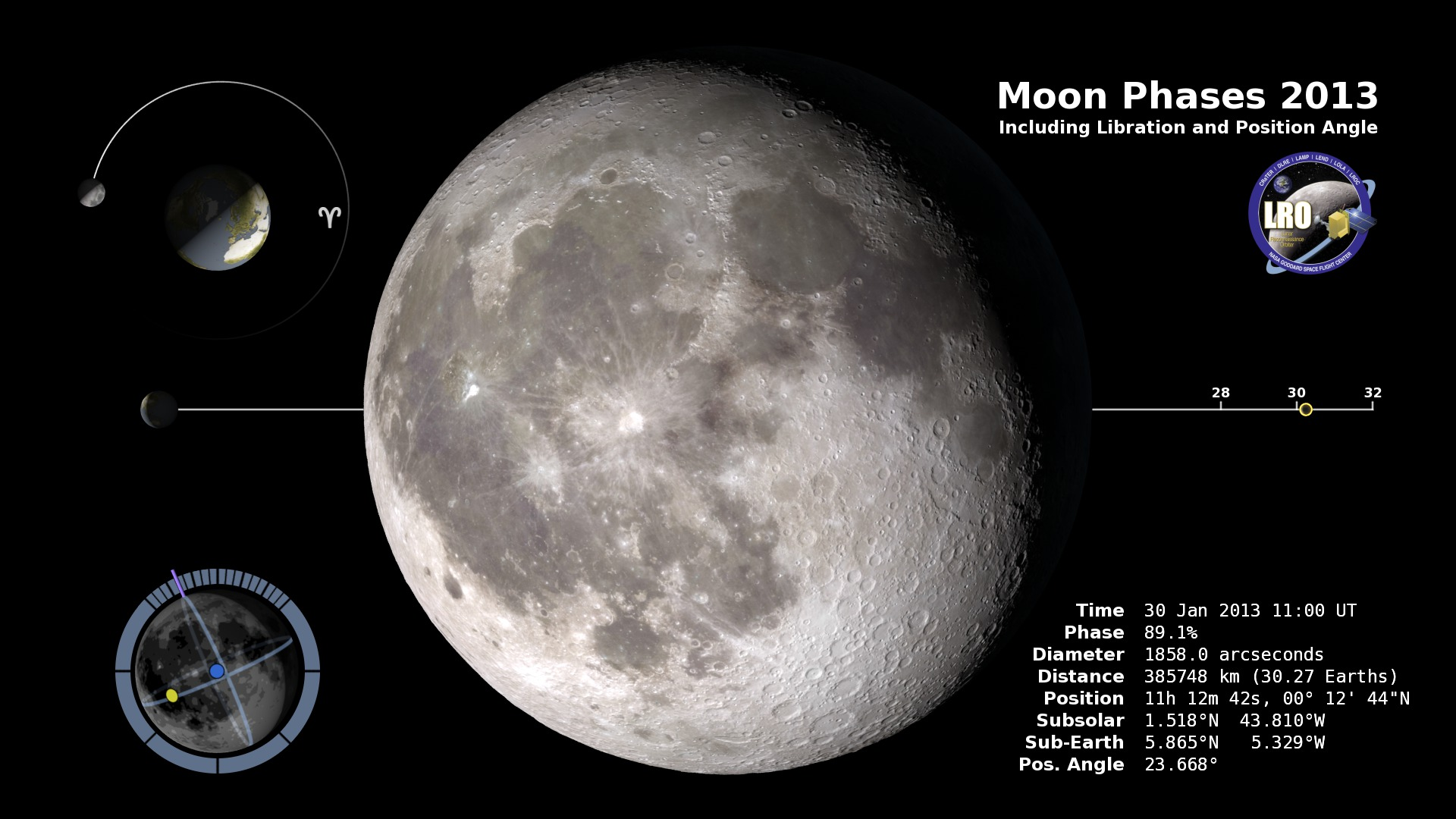 NASA Moon Page - Pics about space