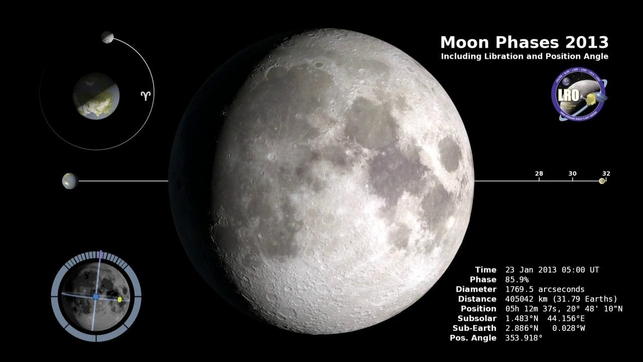 moon observation nasa - photo #5