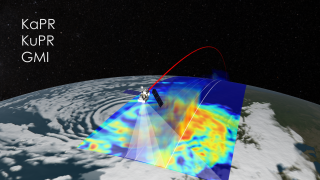 Link to Recent Story entitled: Global Precipitiation Measurement Core Satellite Instruments