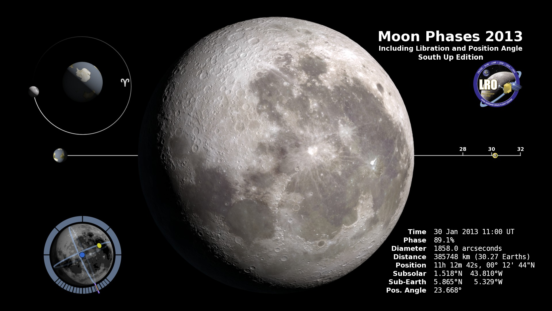 nasa current moon phase pics about space