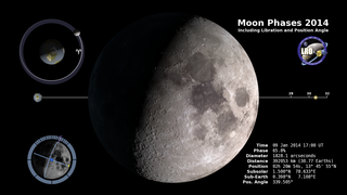 Link to Related Story entitled: Moon Phase and Libration, 2014
