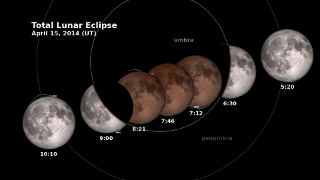 Link to Related Story entitled: LRO and the Lunar Eclipse of April 15, 2014: Shadow View