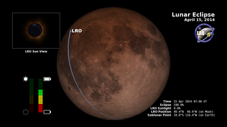 Link to Related Story entitled: LRO and the Lunar Eclipse of April 15, 2014: Telescopic View