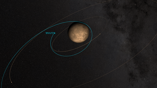 Link to Recent Story entitled: MAVEN: Science Orbit
