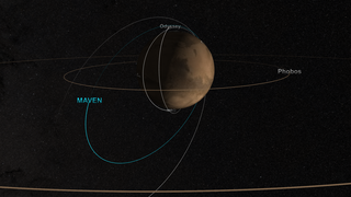 Link to Recent Story entitled: Mars Fleet and Comet Siding Spring