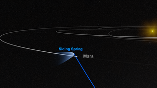 Link to Recent Story entitled: Comet Siding Spring wide shots