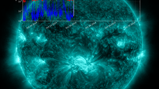 Link to Recent Story entitled: Twelve Days of AR12192 from SDO and GOES
