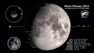 Link to Recent Story entitled: Moon Phase and Libration, 2015