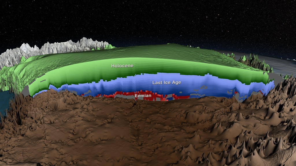 "This print resolution image shows one cross-section of the age of the Greenland Ice Sheet as determined by MacGregor et al.  (See citation under the ""More Details..."" button below)  Layers determined to be from the Holocene period, formed during the past 11.7 thousand years, are shown in Green.  Age layers accumulated during the last ice age, from 11.7 to 115 thousand years ago are shown in blue.  Age layers from the Eemian period, more than 115 thousand years old are shown in red.  Regions of unknown age are filled with a flat gray colour."