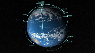 Link to Related Story entitled: NASA Earth Observing Fleet (February 2015)