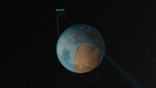 Link to Recent Story entitled: MAVEN Stellar Occultation Atmospheric Coverage