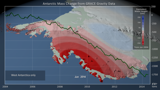Link to Recent Story entitled: NASA GSFC MASCON Solution over Antarctica from Jan 2004 - Jun 2014