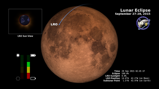 Link to Recent Story entitled: LRO and the September 27-28, 2015 Lunar Eclipse: Telescopic View