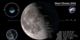 The phase and libration of the Moon for 2016, at hourly intervals. Includes supplemental graphics that display the Moon's orbit, subsolar and sub-Earth points, and the Moon's distance from Earth at true scale. Craters near the terminator are labeled.
