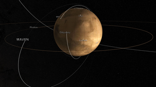 Link to Recent Story entitled: The Mars Fleet