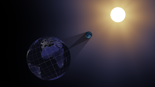 Link to Recent Story entitled: March 2016 Eclipse: Earth, Moon and Sun