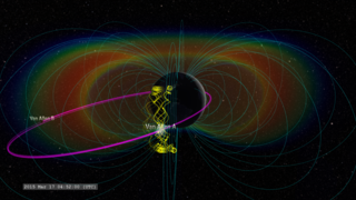 Link to Recent Story entitled: Prompt Electron Acceleration in the Radiation Belts