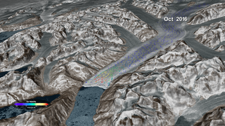 Link to Recent Story entitled: Seasonal Speed Variation on Heimdal Glacier