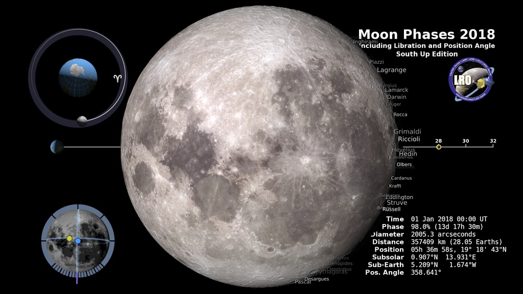 SVS: Moon Phase and Libration, 2018 South Up
