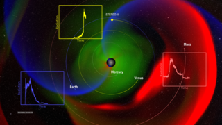 Link to Recent Story entitled: The CME Heard 'Round the Solar System