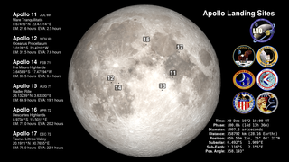 Link to Recent Story entitled: Apollo Landing Sites with Moon Phases