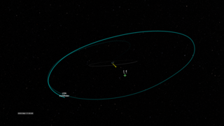 Link to Recent Story entitled: LISA Pathfinder Trajectory to L1