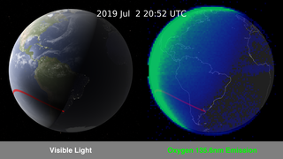 Link to Recent Story entitled: GOLD Instrument observes the July 2019 Total Solar Eclipse