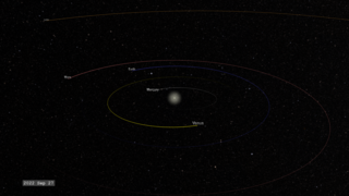 Link to Recent Story entitled: Orbit Views of our Solar System