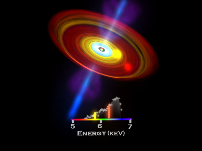 moving animations gms black hole accretion disc energies