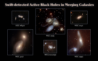 These images show the optical counterparts of several AGN detected by the Swift BAT Hard X-ray Survey. The galaxy shapes are either physically intertwined or distorted by the gravity of nearby neighbors. The active black holes (circled) were known prior to the Swift survey, but Swift has found dozens of new AGN in more distant galaxies. Credit: NASA/Swift/NOAO/Michael Koss and Richard Mushotzky (Univ. of Maryland)