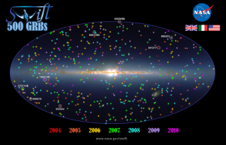 This all-sky map shows the locations of Swift's 500 gamma-ray bursts, color coded by the year in which they occurred. In the background, an infrared image shows the location of our galaxy and its largest satellites. Credit:  NASA/Swift/Francis Reddy
