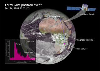 On Dec. 14, 2009, while NASA's Fermi flew over Egypt, the spacecraft intercepted a particle beam from a terrestrial gamma-ray flash (TGF) that occurred over its horizon. Fermi's Gamma-ray Burst Monitor detected the signal of positrons annihilating on the spacecraft -- not once, but twice. After passing Fermi, some of the particles reflected off of a magnetic