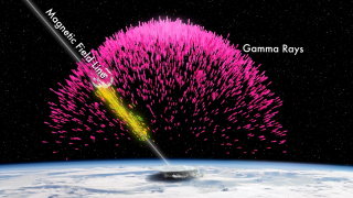 Link to Recent Story entitled: Terrestrial Gamma-ray Flashes Create Antimatter