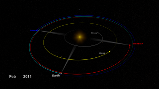 The STEREO mission consists of two spacecraft orbiting the Sun, one moving a bit faster than Earth and the other a little slower.  In the time since the STEREO spacecraft entered these orbits near the beginning of 2007 they have been slowly separating.  In Feb. 2011 they reach the point at which they are on opposite sides of the Sun and can observe the entire far side of the Sun.
