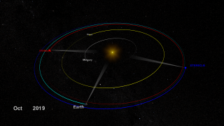 The continuing orbits of the two STEREO spacecraft as they orbit on the far side of the Sun until 2019.