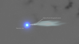 Frame from animation that interprets the burst as a comet collision onto a neutron star. Labeled.