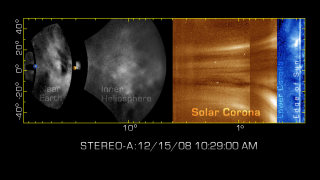 Newly reprocessed images from NASA's STEREO-A spacecraft allow scientists to trace the anatomy of the December 2008 CME as it moves and changes on its journey from the Sun to the Earth, identify the origin and structure of the material that impacted Earth, and connect the image data directly with measurements at Earth at the time of impact. Credit: NASA/Goddard Space Flight Center/SwRI/STEREO