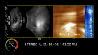 Newly reprocessed images from NASA's STEREO-A spacecraft, allow scientists to trace the anatomy of the December 2008 CME as it moves and changes on its journey from the Sun to the Earth, identify the origin and structure of the material that impacted Earth, and connect the image data directly with measurements at Earth at the time of impact.  The gauge shows solar wind density measured by NASA's WIND spacecraft near Earth. When the piled up wall passes Earth, the wind gauge, from direct samples by the WIND spacecraft, pegs at 20 atoms per CC, then drops back to near zero.  Wind density measurements agree closely with density estimates calculated from the brightness. Credit: NASA/Goddard Space Flight Center/SwRI/STEREO/WIND
