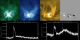 This movie shows the flare and eruption from the previous clips, zoomed in even