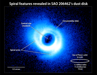 Two spiral arms emerge from the gas-rich disk around SAO 206462, a young star in the constellation Lupus. This image, acquired by the Subaru Telescope and its HiCIAO instrument, is the first to show spiral arms in a circumstellar disk. The disk itself is some 14 billion miles across, or about twice the size of Pluto's orbit in our own solar system. Credit: NAOJ/Subaru