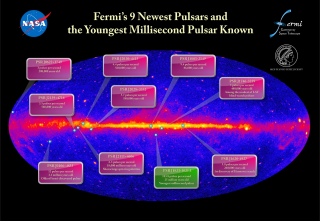 This plot shows the positions of nine new pulsars (magenta) discovered by Fermi and of an unusual millisecond pulsar (green) that Fermi data reveal to be the youngest such object known. With this new batch of discoveries, Fermi has detected more than 100 pulsars in gamma rays. Credit: Credit: AEI and NASA/DOE/Fermi LAT Collaboration