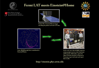 Since 2005, the Einstein@Home distributed computing project has been using downtime on the desktop computers of thousands of volunteers to search for gravitational waves and for pulsars in radio data. In July, Einstein@Home users began receiving