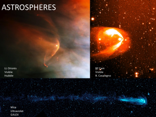 The conditions necessary to make the heliosphere, namely the balance of an outward pushing stellar wind and the inward compression of surrounding interstellar gas is so common, that perhaps most stars have analogous structures, called astrospheres. Photographs of three such astrospheres are shown, as taken by various telescopes. Credit: NASA/ESA/JPL-Caltech/GSFC/SwRI