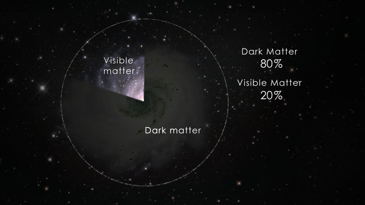 dark matter nasa - photo #29