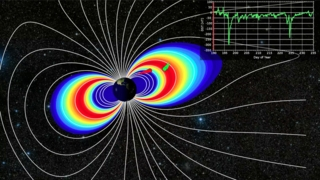 Animation showing the dynamic and active radiation belts during two solar storms, made from data obtained by the Solar, Anomalous, and Magnetospheric Particle Explorer (SAMPEX). Credit: NASA/Johns Hopkins University Applied Physics Laboratory